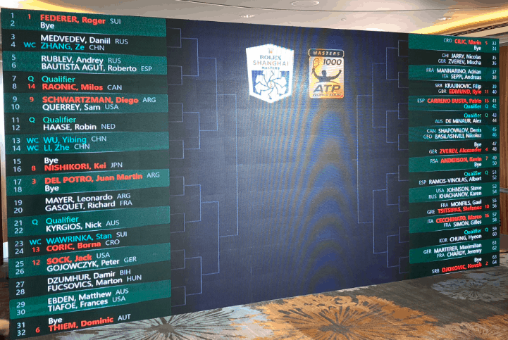 Shanghai Masters Draw, Schedule & Order of Play